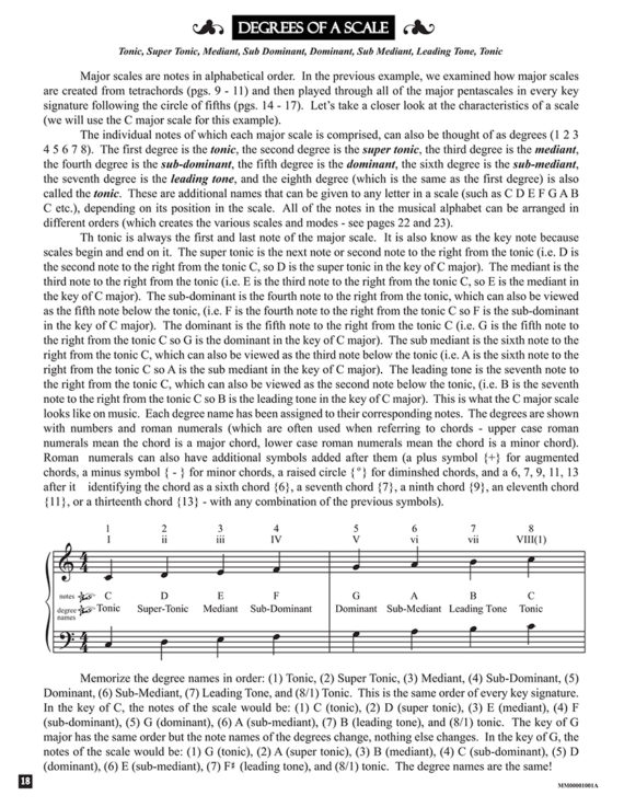 Intro 3 by Jerald Simon - from the book An Introduction to Scales and Modes (second edition) - published by Music Motivation