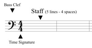 Bass Clef Staff by Jerald Simon - Music Motivation