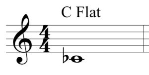 C Flat by Jerald Simon - Music Motivation