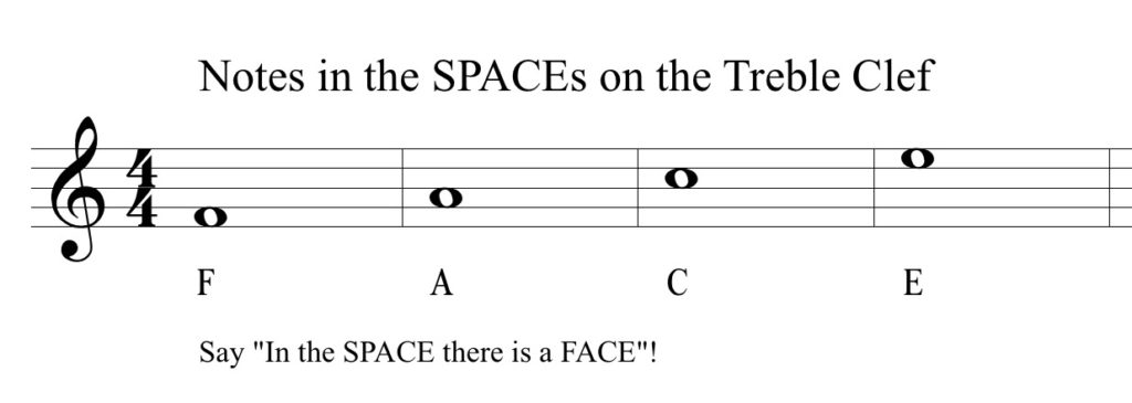Notes in the Spaces (treble clef) by Jerald Simon - Music Motivation