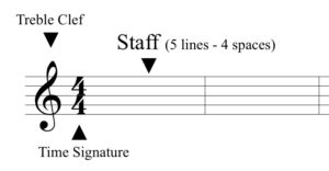 Staff by Jerald Simon - Music Motivation