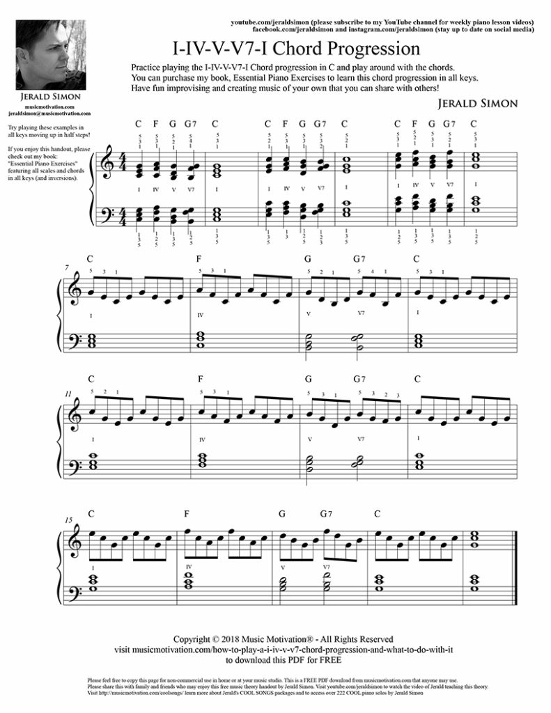 How to Play a I-IV-V-V7-I Chord Progression on the Piano by Jerald Simon (Music Motivation) - Visit musicmotivation.com to learn more